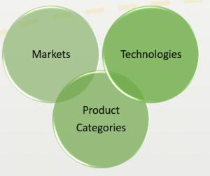 market_tech_prod