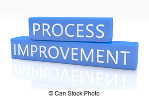 Process Improvement Projects